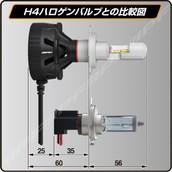 Светодиодная лампа H4 - IPF 341HLB Led Head 6500K 24Вт